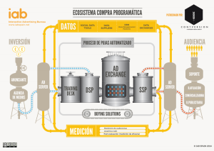 publicidad-programatica-ecosistema-infografia-iab