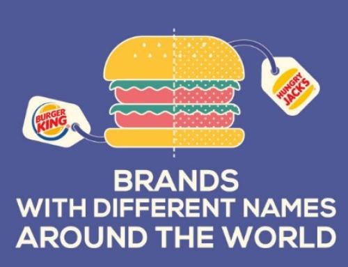 Los cambios de marca de las empresas según el país